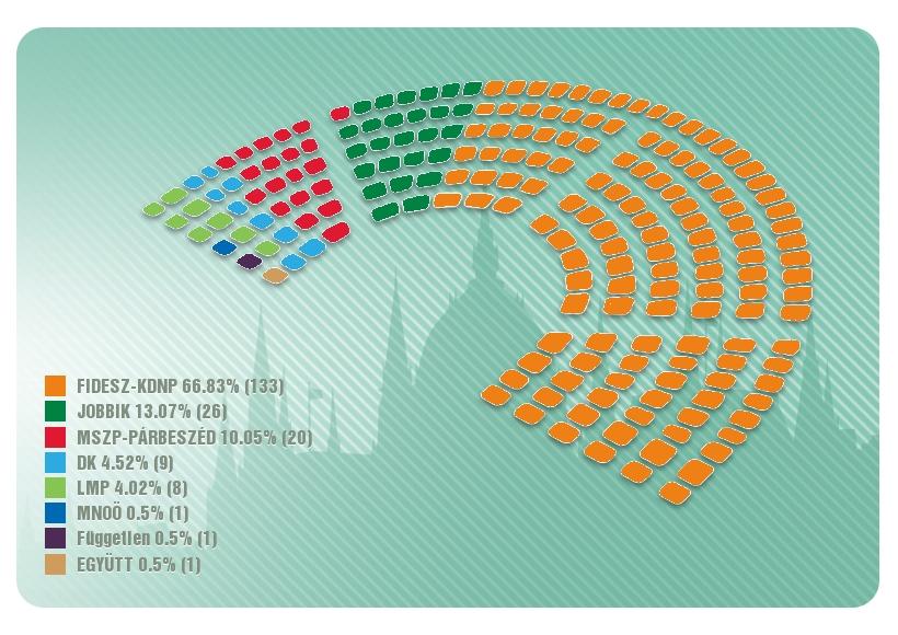 180408_valasztas_parlament_2